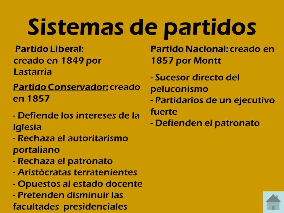 Sistemas de partidos Partido Liberal: creado en 1849 por Lastarria Partido Conservador: creado en 1857 - Defiende los intereses de la Iglesia - Rechaz