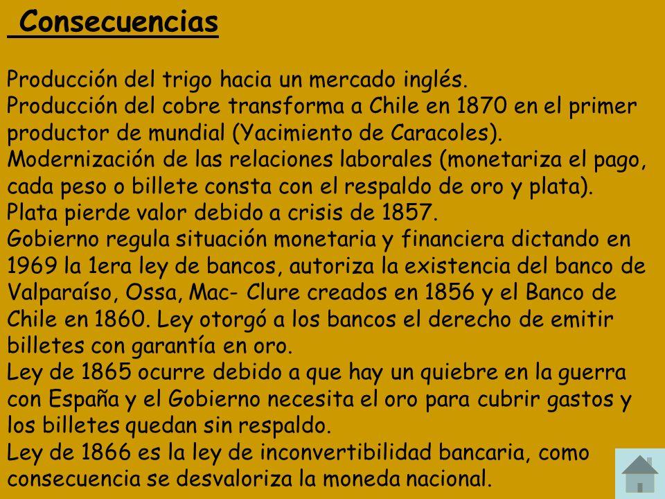 Consecuencias Producción del trigo hacia un mercado inglés. Producción del cobre transforma a Chile en 1870 en el primer productor de mundial (Yacimie