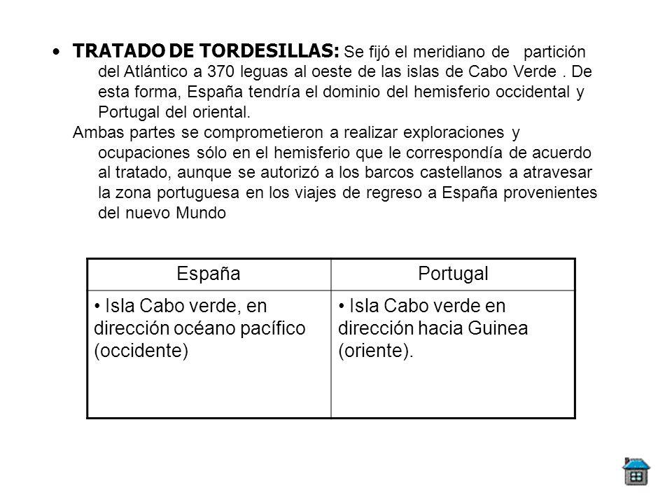 TRATADO DE TORDESILLAS: Se fijó el meridiano de partición del Atlántico a 370 leguas al oeste de las islas de Cabo Verde. De esta forma, España tendrí