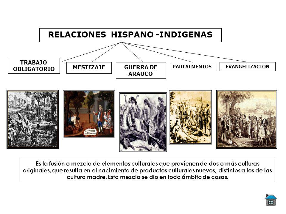 RELACIONES HISPANO -INDIGENAS TRABAJO OBLIGATORIO EVANGELIZACIÓN MESTIZAJEGUERRA DE ARAUCO PARLALMENTOS Es la fusión o mezcla de elementos culturales
