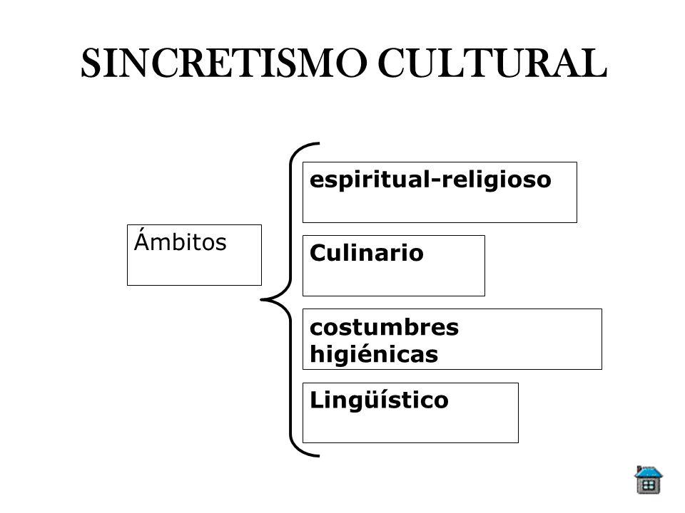 SINCRETISMO CULTURAL espiritual-religioso Culinario costumbres higiénicas Lingüístico Ámbitos