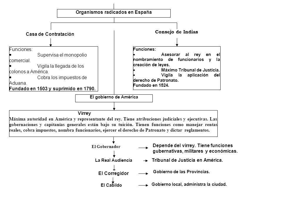 Virrey Máxima autoridad en América y representante del rey. Tiene atribuciones judiciales y ejecutivas. Las gobernaciones y capitanías generales están