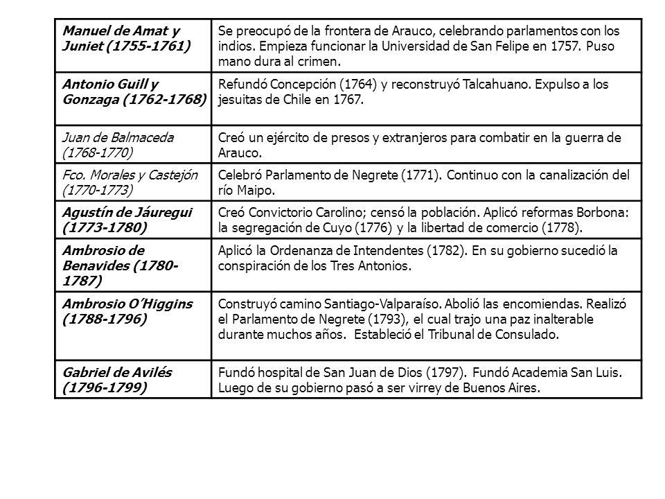 Manuel de Amat y Juniet (1755-1761) Se preocupó de la frontera de Arauco, celebrando parlamentos con los indios. Empieza funcionar la Universidad de S
