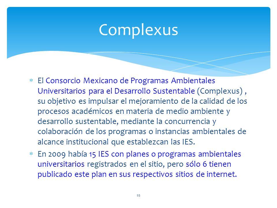 El Consorcio Mexicano de Programas Ambientales Universitarios para el Desarrollo Sustentable (Complexus), su objetivo es impulsar el mejoramiento de la calidad de los procesos académicos en materia de medio ambiente y desarrollo sustentable, mediante la concurrencia y colaboración de los programas o instancias ambientales de alcance institucional que establezcan las IES.
