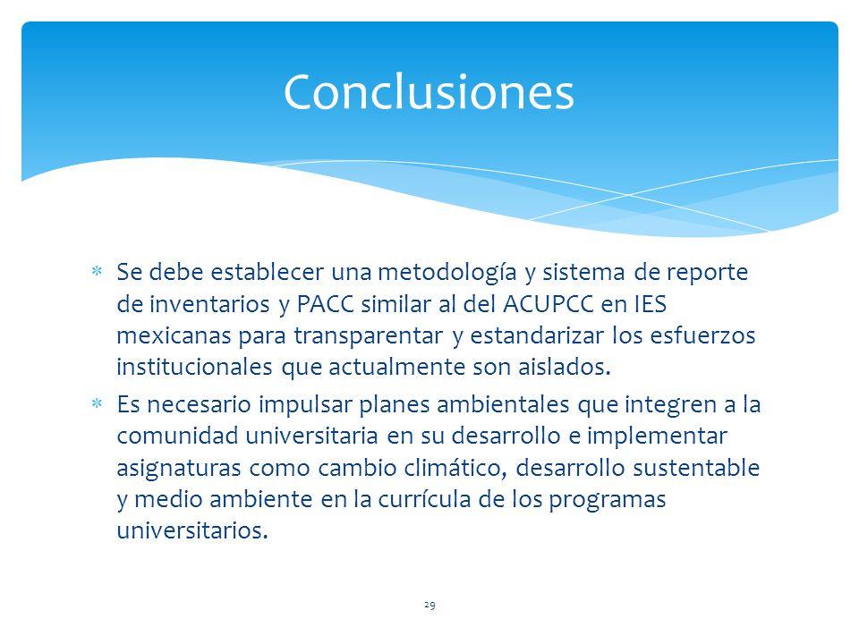 Se debe establecer una metodología y sistema de reporte de inventarios y PACC similar al del ACUPCC en IES mexicanas para transparentar y estandarizar los esfuerzos institucionales que actualmente son aislados.