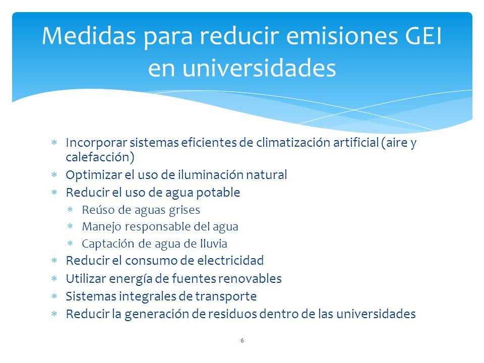 Incorporar sistemas eficientes de climatización artificial (aire y calefacción) Optimizar el uso de iluminación natural Reducir el uso de agua potable
