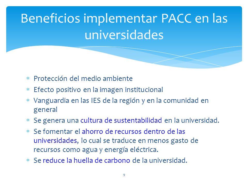 Protección del medio ambiente Efecto positivo en la imagen institucional Vanguardia en las IES de la región y en la comunidad en general Se genera una
