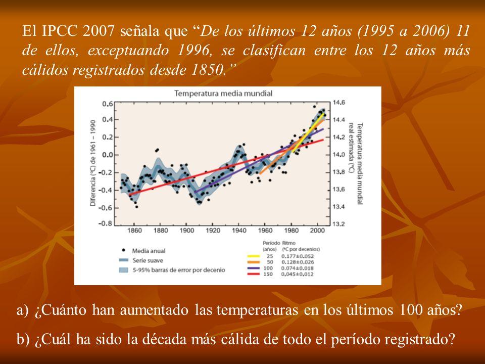 El IPCC 2007 señala que De los últimos 12 años (1995 a 2006) 11 de ellos, exceptuando 1996, se clasifican entre los 12 años más cálidos registrados de