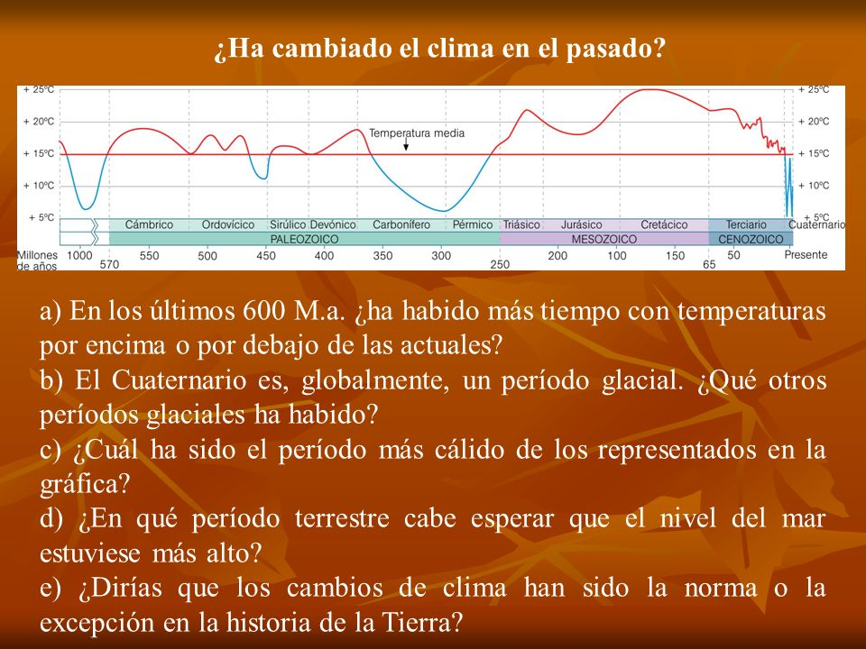 ¿Ha cambiado el clima en el pasado? a) En los últimos 600 M.a. ¿ha habido más tiempo con temperaturas por encima o por debajo de las actuales? b) El C