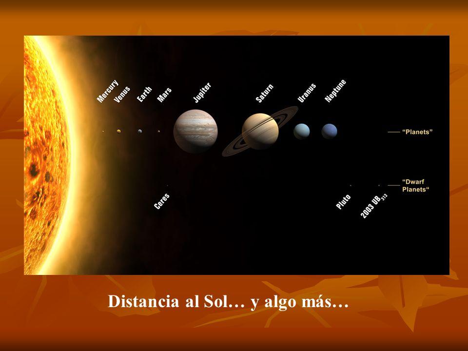 Distancia al Sol… y algo más…
