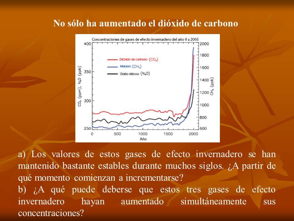 a) Los valores de estos gases de efecto invernadero se han mantenido bastante estables durante muchos siglos. ¿A partir de qué momento comienzan a inc