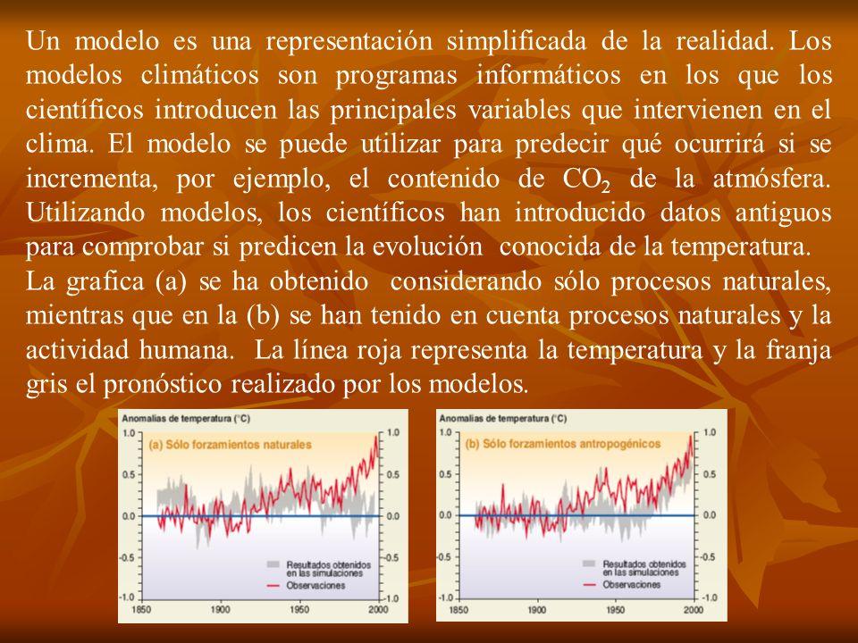 Un modelo es una representación simplificada de la realidad. Los modelos climáticos son programas informáticos en los que los científicos introducen l
