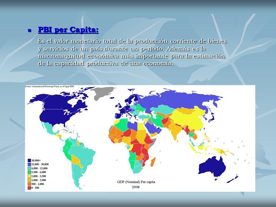 PBI per Capita: PBI per Capita: PBI per Capita: PBI per Capita: Es el valor monetario total de la producción corriente de bienes y servicios de un país durante un período.