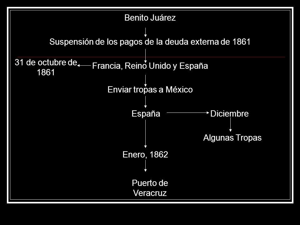 Benito Juárez Suspensión de los pagos de la deuda externa de 1861 Francia, Reino Unido y España Enviar tropas a México España Diciembre Algunas Tropas