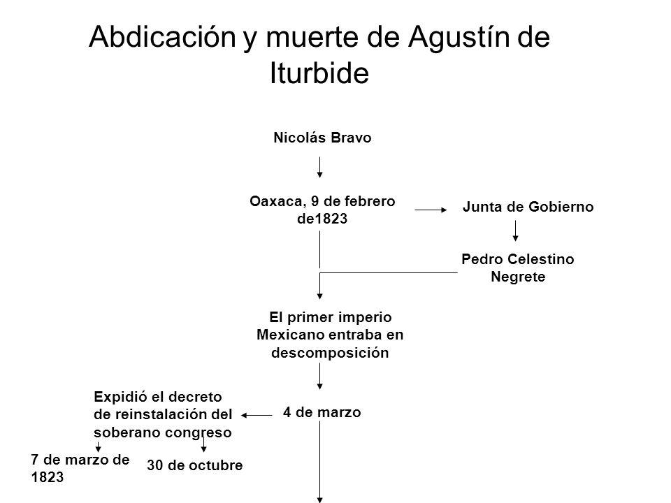 Abdicación y muerte de Agustín de Iturbide Nicolás Bravo Oaxaca, 9 de febrero de1823 Junta de Gobierno Pedro Celestino Negrete El primer imperio Mexic