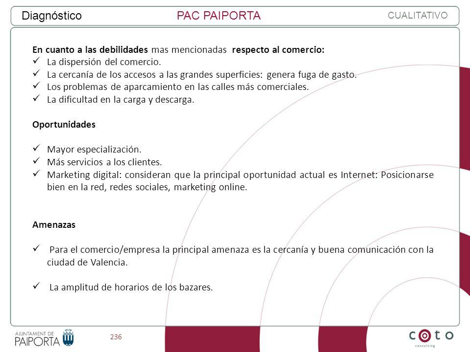 236 DiagnósticoPAC PAIPORTA En cuanto a las debilidades mas mencionadas respecto al comercio: La dispersión del comercio. La cercanía de los accesos a