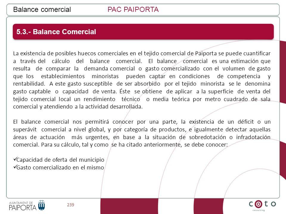 239 Balance comercialPAC PAIPORTA 5.3.- Balance Comercial La existencia de posibles huecos comerciales en el tejido comercial de Paiporta se puede cua
