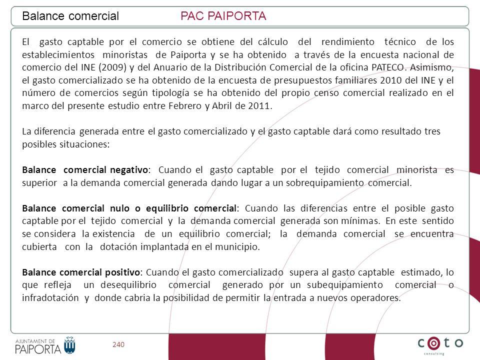 240 Balance comercialPAC PAIPORTA El gasto captable por el comercio se obtiene del cálculo del rendimiento técnico de los establecimientos minoristas