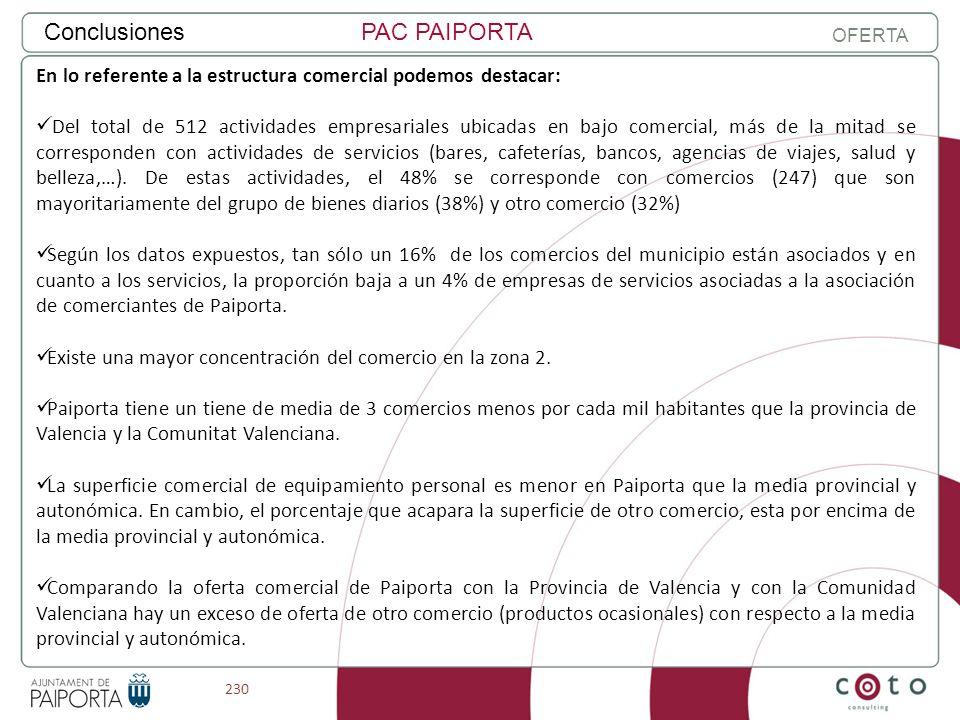 230 ConclusionesPAC PAIPORTA OFERTA En lo referente a la estructura comercial podemos destacar: Del total de 512 actividades empresariales ubicadas en