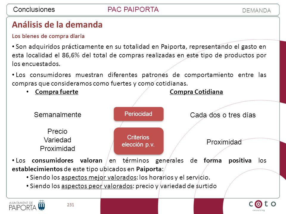 231 ConclusionesPAC PAIPORTA DEMANDA Análisis de la demanda Los bienes de compra diaria Son adquiridos prácticamente en su totalidad en Paiporta, repr
