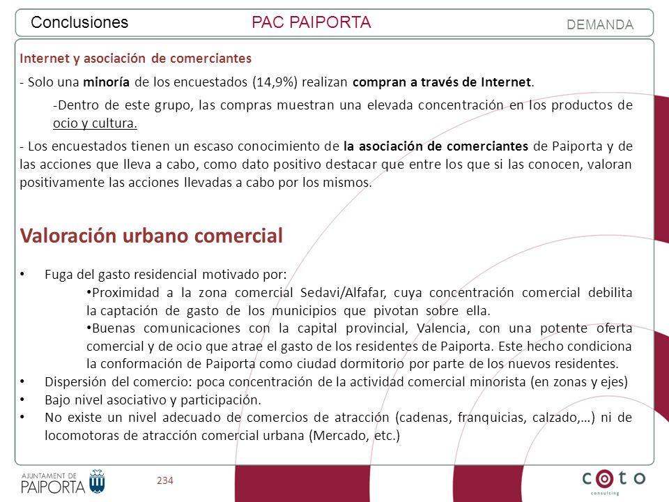 234 ConclusionesPAC PAIPORTA DEMANDA Internet y asociación de comerciantes - Solo una minoría de los encuestados (14,9%) realizan compran a través de