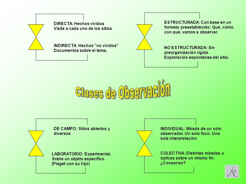 ESPACIO EXPLORATORIO.TÉCNICA CLASICA DE INVESTIGACIÓN CUALITATIVA.