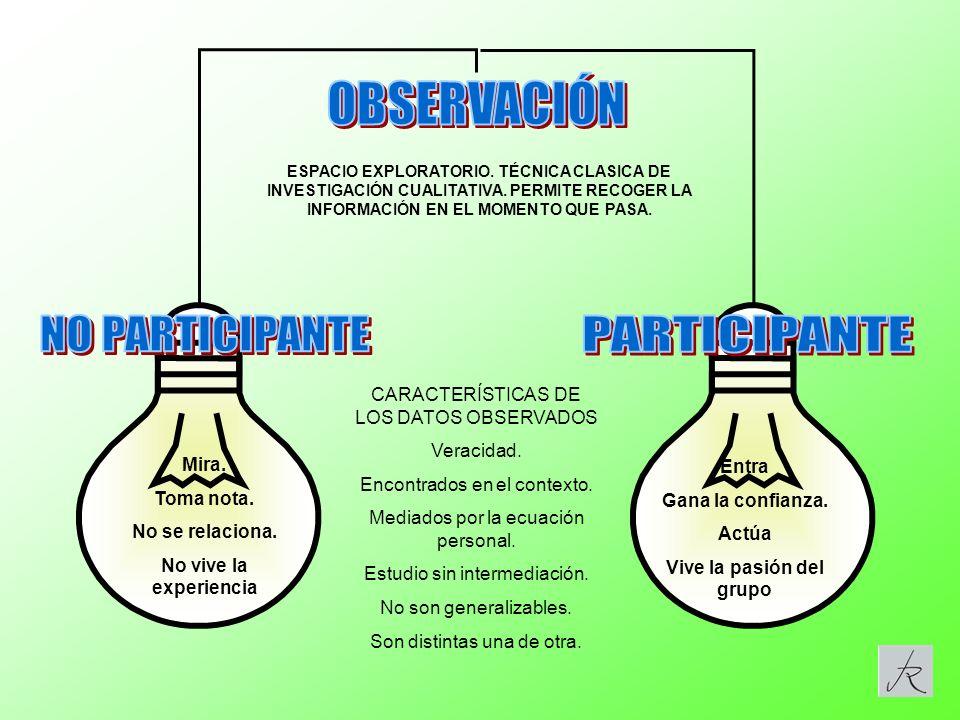 ENTRAR EN ACCIÓN SENTAR REGISTRO SISTEMATIZAR SABERES ESCRIBIR INFORME SACAR CONCLUSIONES PLANTEAR METAS PLANEAR ESTRATEGÍA EXPLORAR CONTEXTO ACONTECIMIENTO ACTORESESCENARIOS TIEMPOLENGUAJEOBJETOS COSTUMBRES