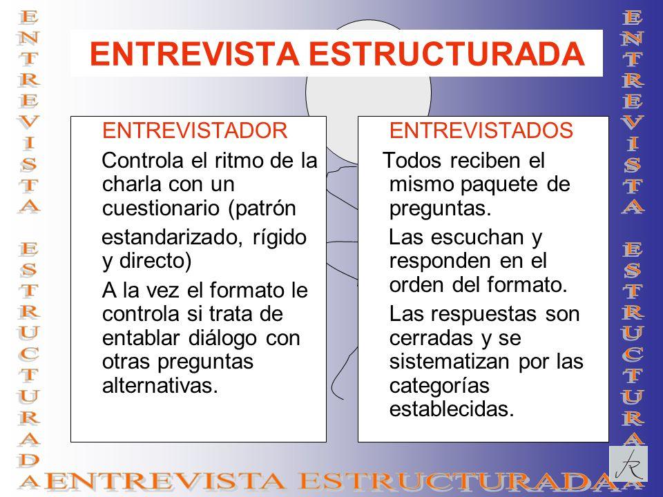 ENTREVISTA ESTRUCTURADA ENTREVISTADOR Controla el ritmo de la charla con un cuestionario (patrón estandarizado, rígido y directo) A la vez el formato