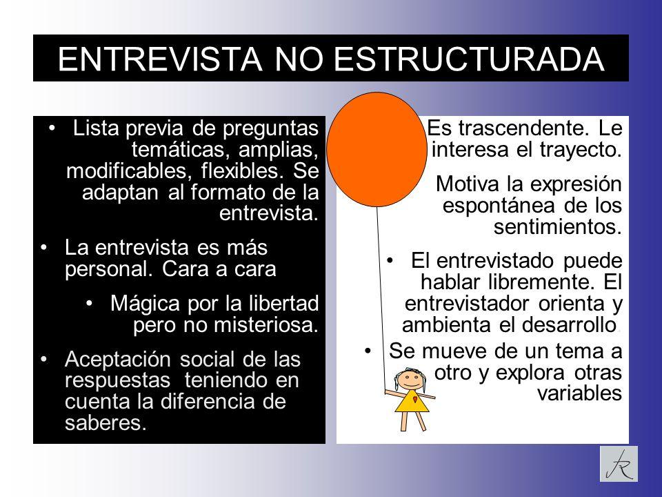 ENTREVISTA EN PROFUNDIDAD ENFOCADA: ENFOCADA: Dirigida a una situación concreta, desde una perspectiva personal.