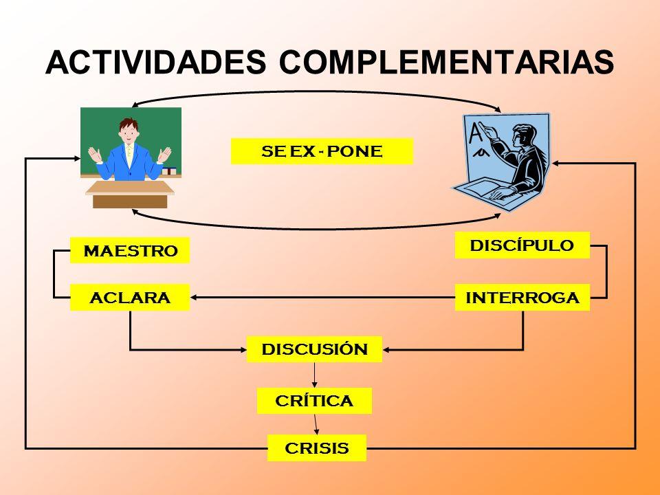 ACTIVIDADES COMPLEMENTARIAS SE EX - PONE DISCUSIÓN INTERROGAACLARA DISCÍPULO MAESTRO CRÍTICA CRISIS
