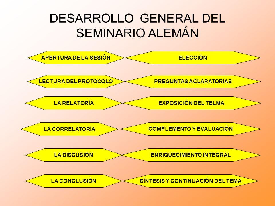 APERTURA DE LA SESIÓNELECCIÓN PREGUNTAS ACLARATORIAS SÍNTESIS Y CONTINUACIÓN DEL TEMA ENRIQUECIMIENTO INTEGRAL COMPLEMENTO Y EVALUACIÓN EXPOSICIÓN DEL