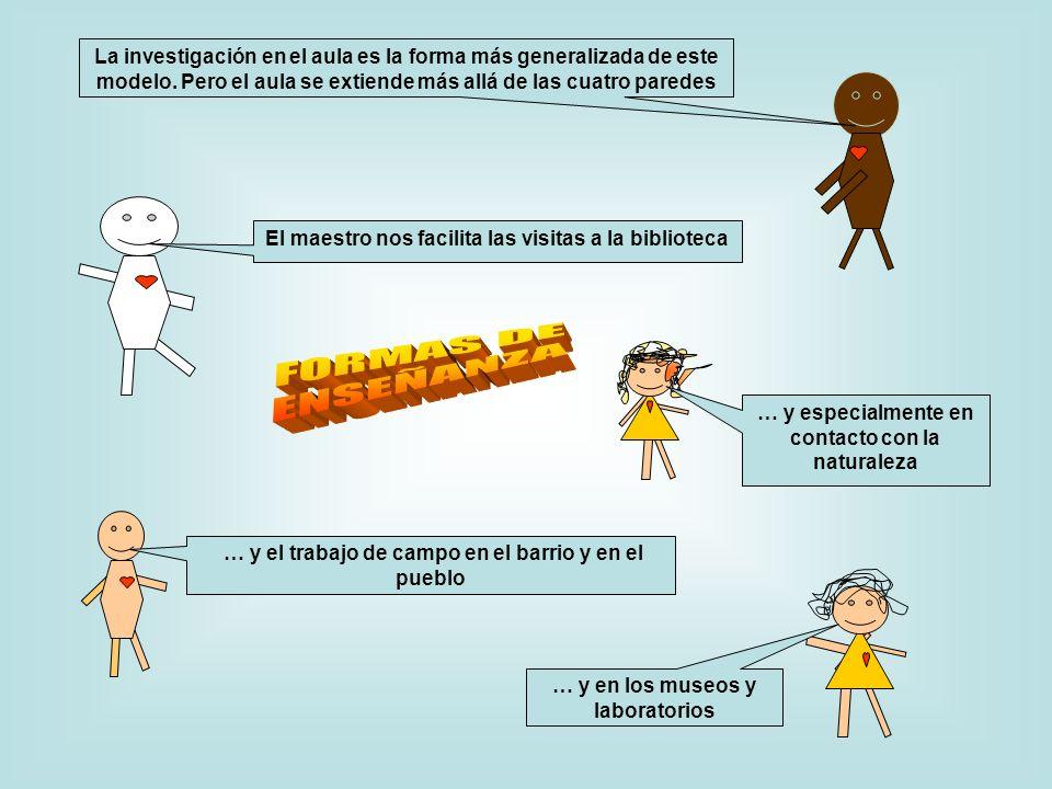 La investigación en el aula es la forma más generalizada de este modelo.