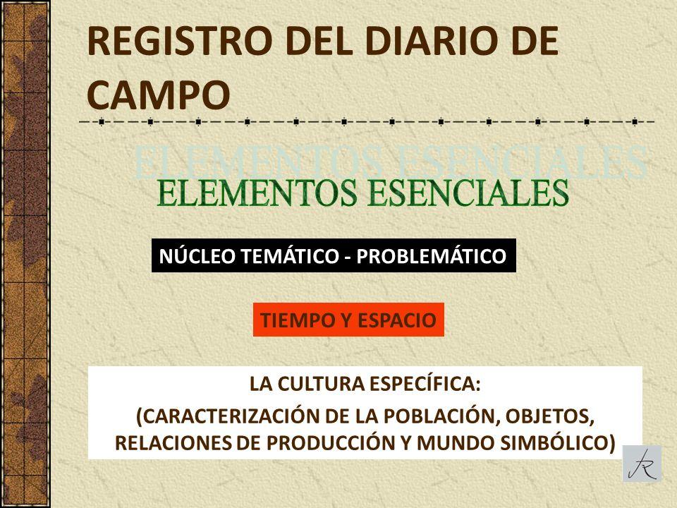 REGISTRO DEL DIARIO DE CAMPO NÚCLEO TEMÁTICO - PROBLEMÁTICO TIEMPO Y ESPACIO LA CULTURA ESPECÍFICA: (CARACTERIZACIÓN DE LA POBLACIÓN, OBJETOS, RELACIO