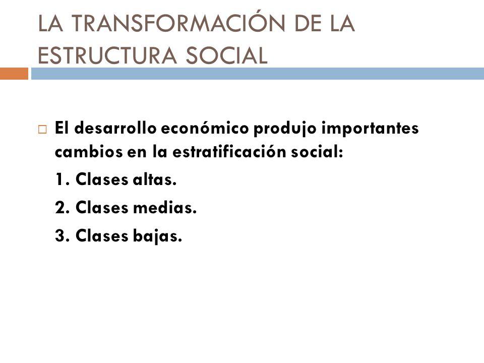 LA TRANSFORMACIÓN DE LA ESTRUCTURA SOCIAL El desarrollo económico produjo importantes cambios en la estratificación social: 1. Clases altas. 2. Clases