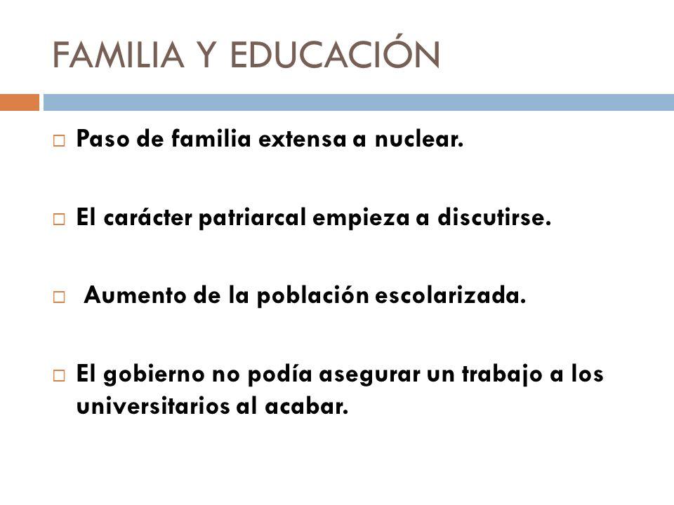 FAMILIA Y EDUCACIÓN Paso de familia extensa a nuclear. El carácter patriarcal empieza a discutirse. Aumento de la población escolarizada. El gobierno
