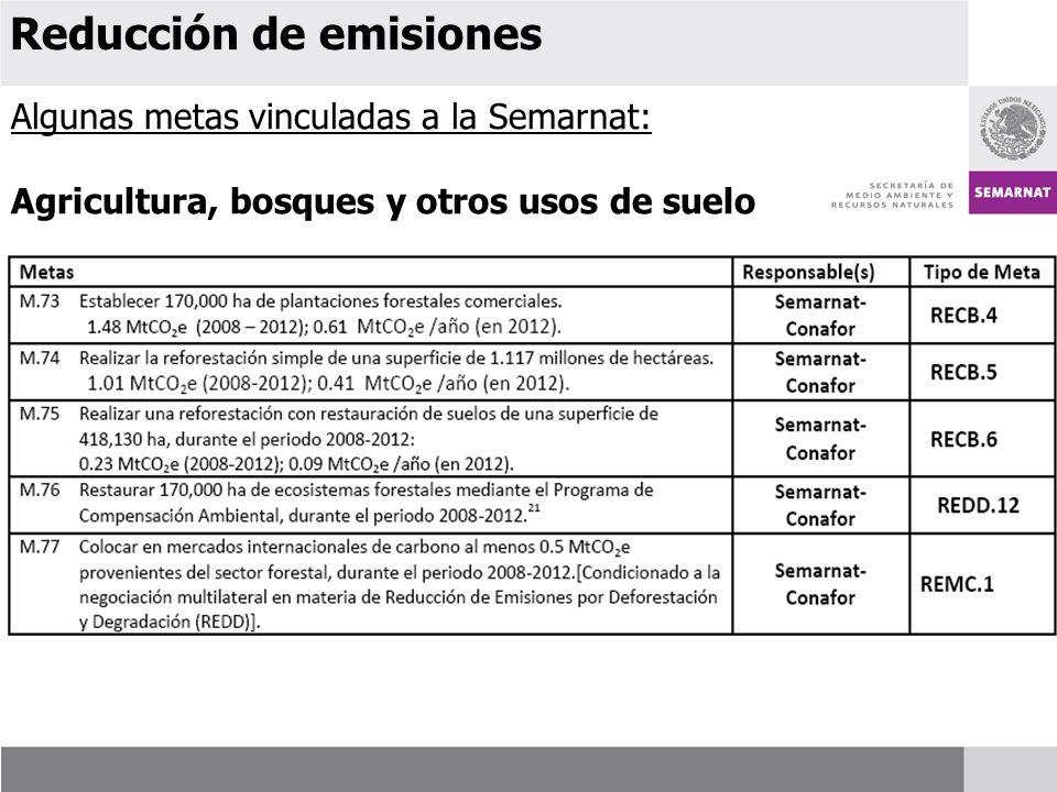 Algunas metas vinculadas a la Semarnat: Agricultura, bosques y otros usos de suelo Reducción de emisiones