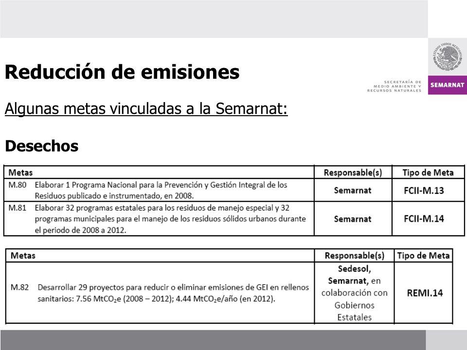 Algunas metas vinculadas a la Semarnat: Desechos Reducción de emisiones