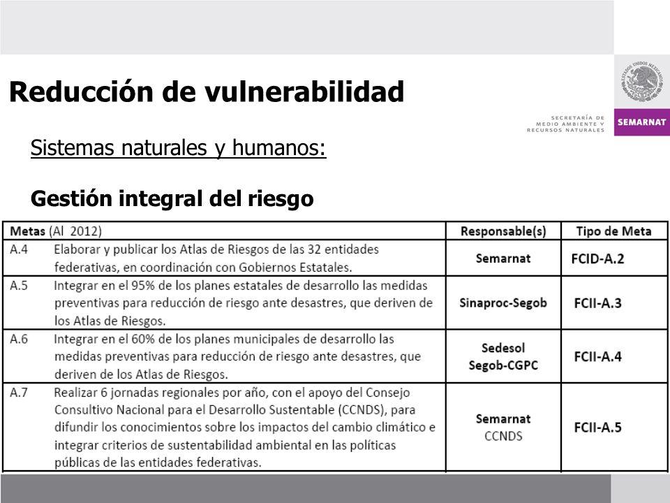 Sistemas naturales y humanos: Gestión integral del riesgo Reducción de vulnerabilidad