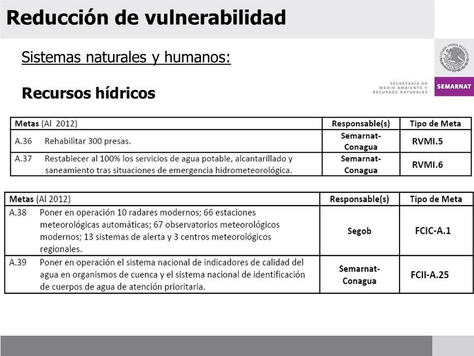 Sistemas naturales y humanos: Recursos hídricos Reducción de vulnerabilidad