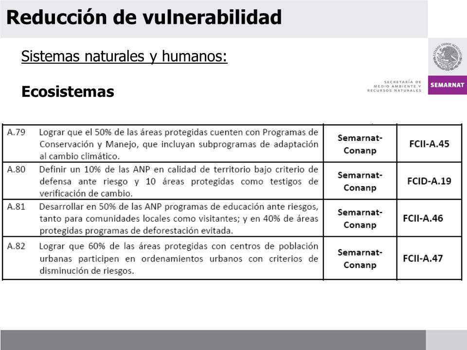 Sistemas naturales y humanos: Ecosistemas Reducción de vulnerabilidad