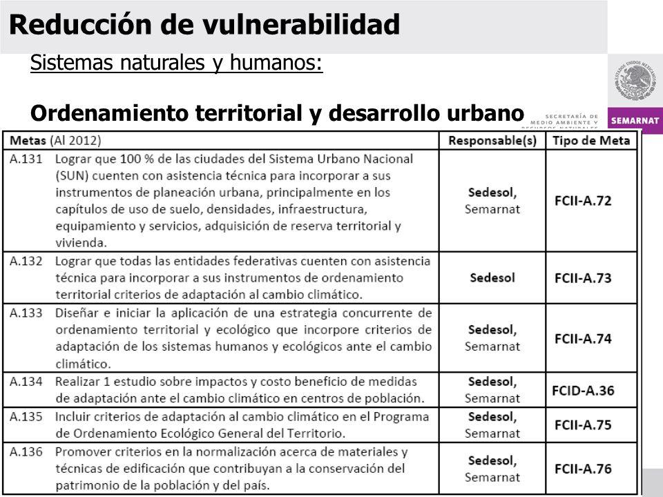 Sistemas naturales y humanos: Ordenamiento territorial y desarrollo urbano Reducción de vulnerabilidad