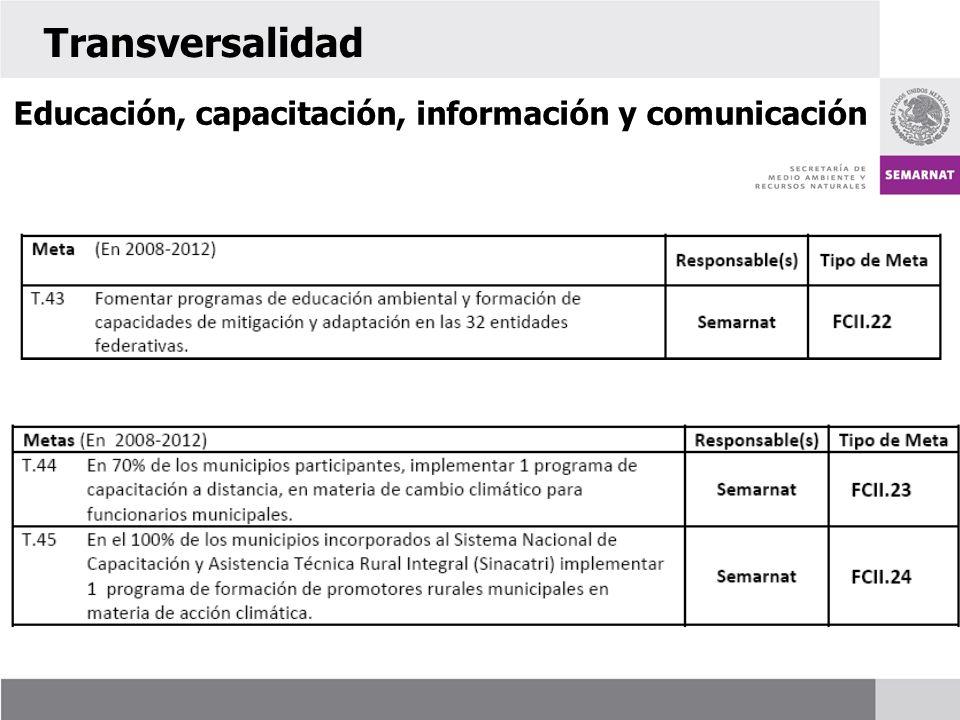 Educación, capacitación, información y comunicación Transversalidad