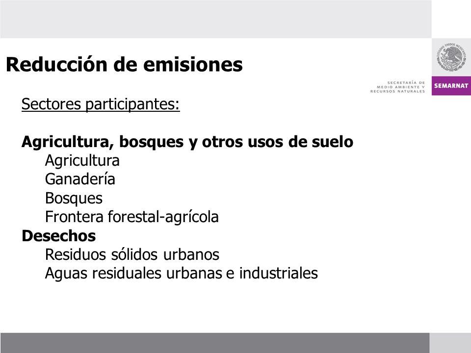 Sectores participantes: Agricultura, bosques y otros usos de suelo Agricultura Ganadería Bosques Frontera forestal-agrícola Desechos Residuos sólidos