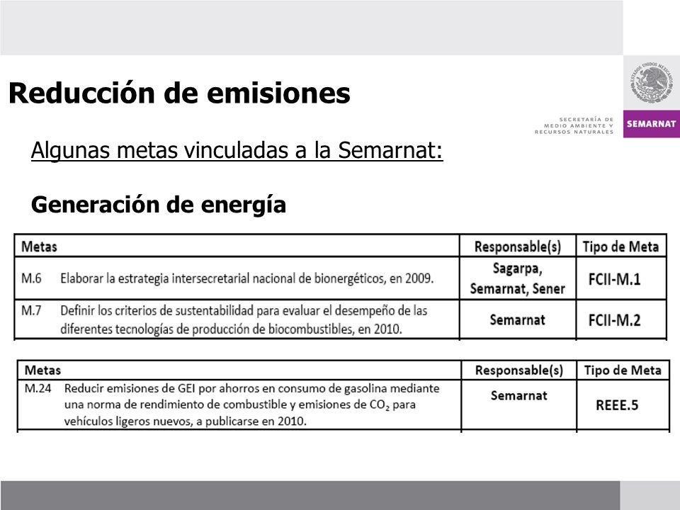 Algunas metas vinculadas a la Semarnat: Generación de energía Reducción de emisiones