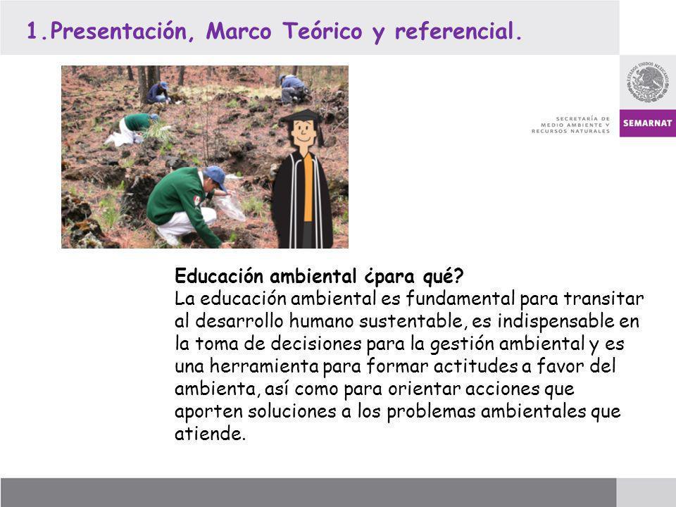 1.Presentación, Marco Teórico y referencial. Educación ambiental ¿para qué? La educación ambiental es fundamental para transitar al desarrollo humano