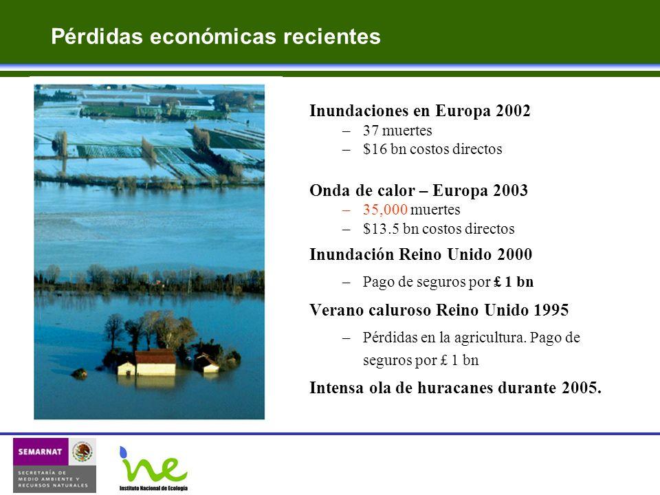 Pérdidas económicas recientes Inundaciones en Europa 2002 –37 muertes –$16 bn costos directos Onda de calor – Europa 2003 –35,000 muertes –$13.5 bn co