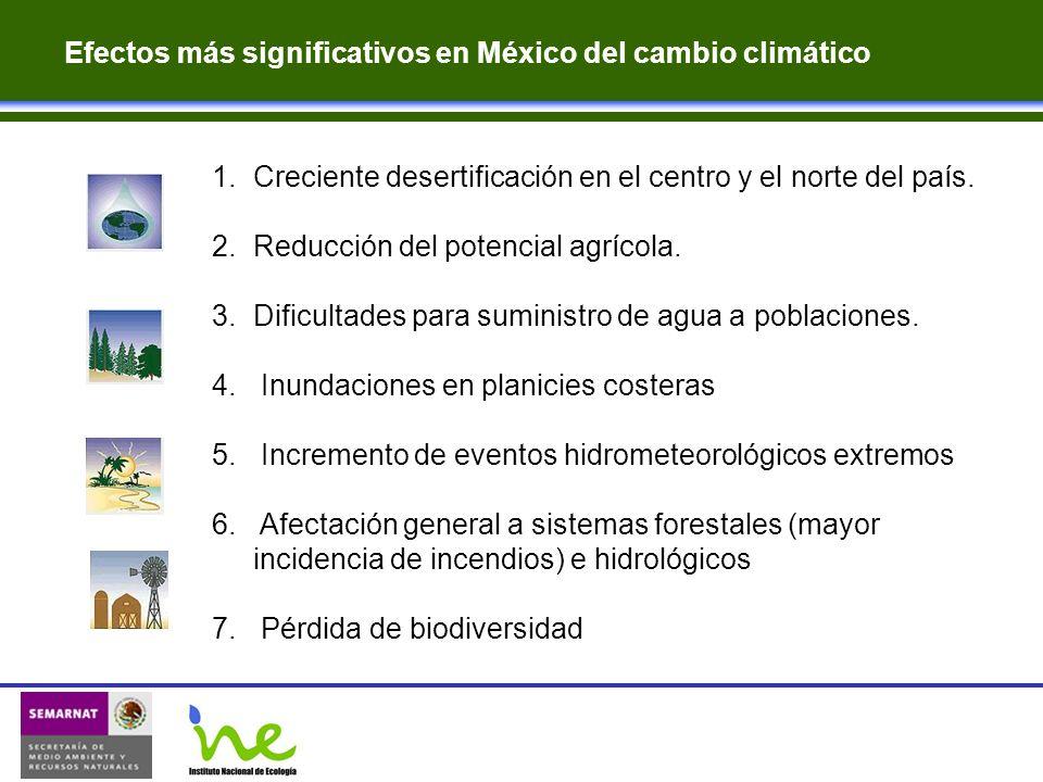 1.Creciente desertificación en el centro y el norte del país. 2.Reducción del potencial agrícola. 3.Dificultades para suministro de agua a poblaciones