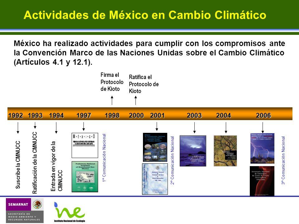 Actividades de México en Cambio Climático México ha realizado actividades para cumplir con los compromisos ante la Convención Marco de las Naciones Un