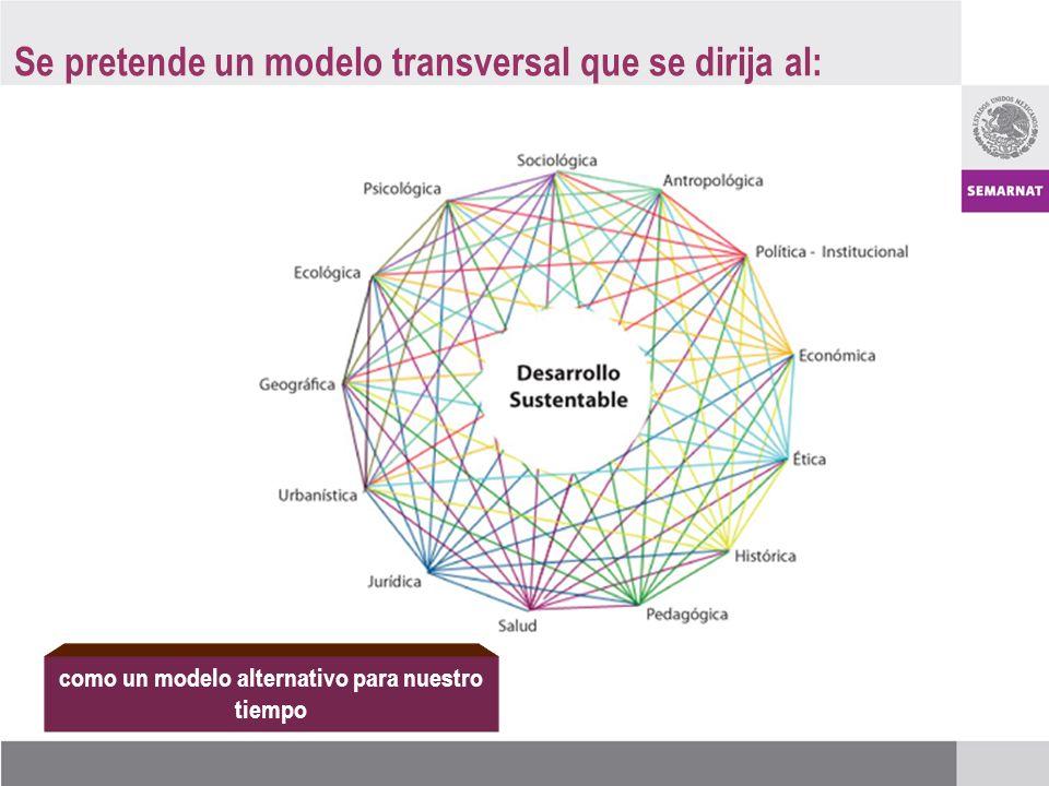 como un modelo alternativo para nuestro tiempo Se pretende un modelo transversal que se dirija al: