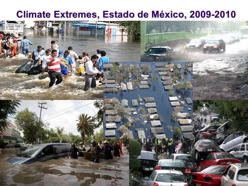 Climate Extremes, Estado de México, 2009-2010